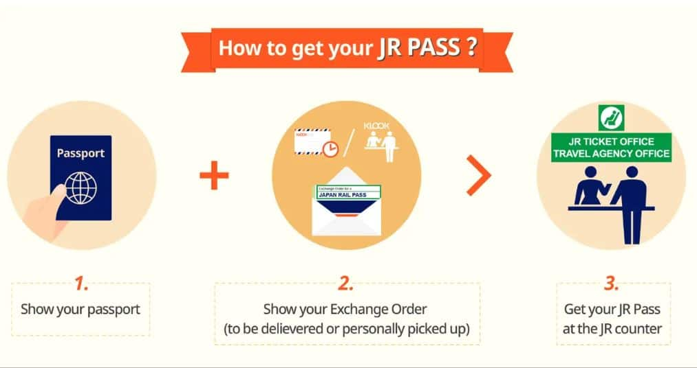 How to get your JR Pass